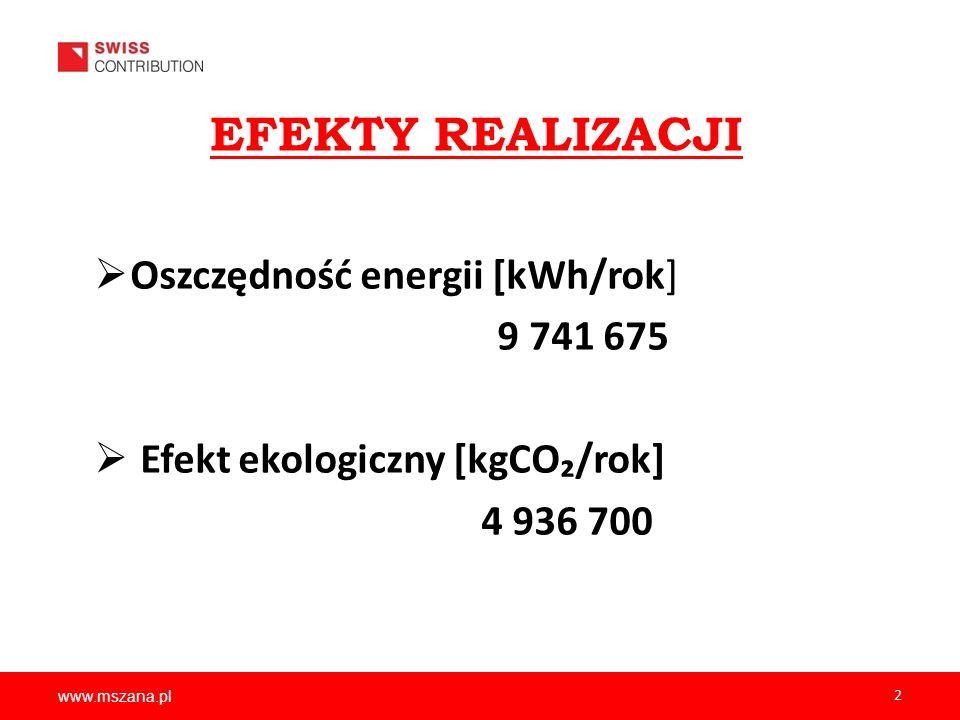 EFEKTY REALIZACJI Oszczędność energii [kWh/rok] 9 741 675